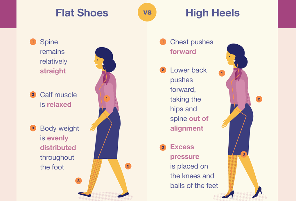 3290901b64a Power Pumps or Killer Heels – The Impact of High Heels at Workplace  (Infographic)