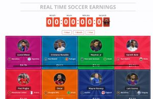 Here is How Much Money The Soccer Stars of Today Make