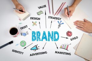 How To Utilize Sports Branding And Do It Right
