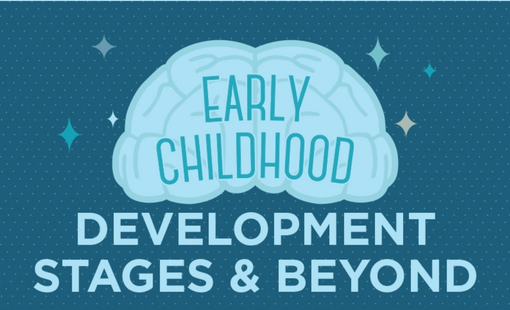 Early Childhood: Development Stages And Beyond